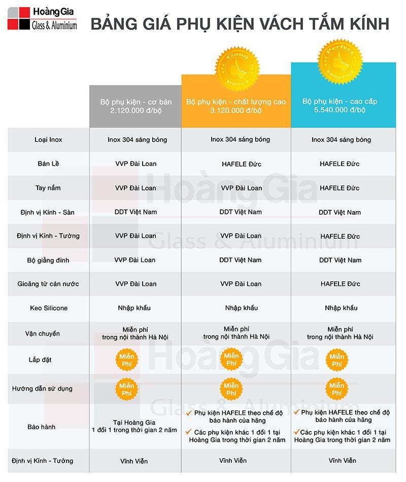 Giá phụ kiện vách tắm kính cường lực