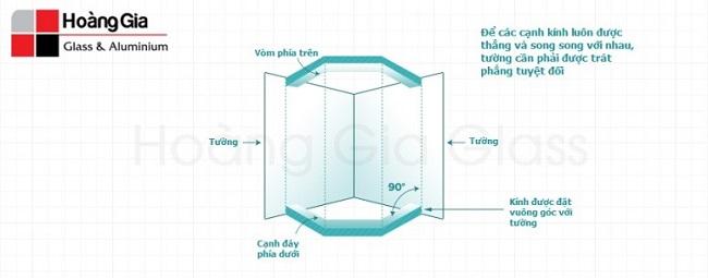 Những lưu ý khi lắp đặt vách tắm kính